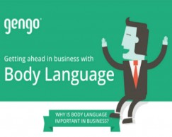 Getting ahead in business with body language